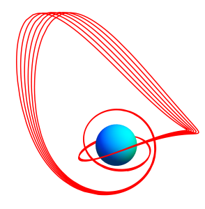 generic_orbit_3d_corotating