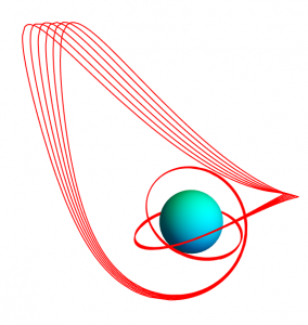 Kerr_generic_orbit_corotating